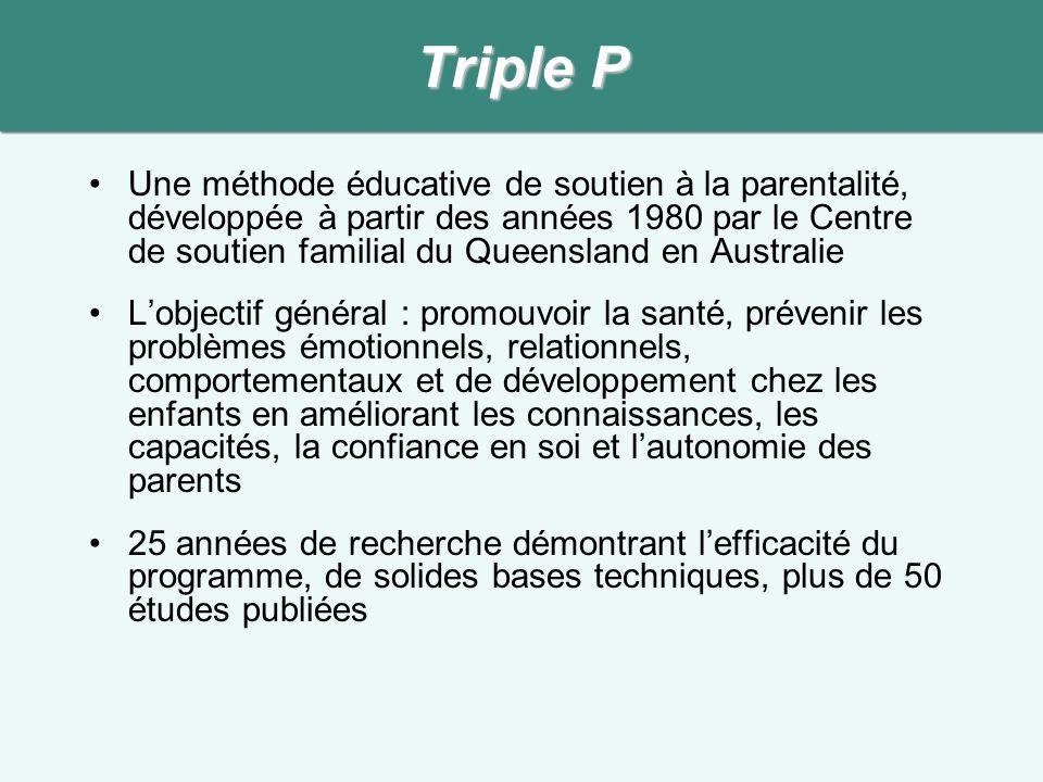 Une méthode éducative de soutien à la parentalité, développée à partir des années 1980 par le Centre de soutien familial du Queensland en Australie Lo