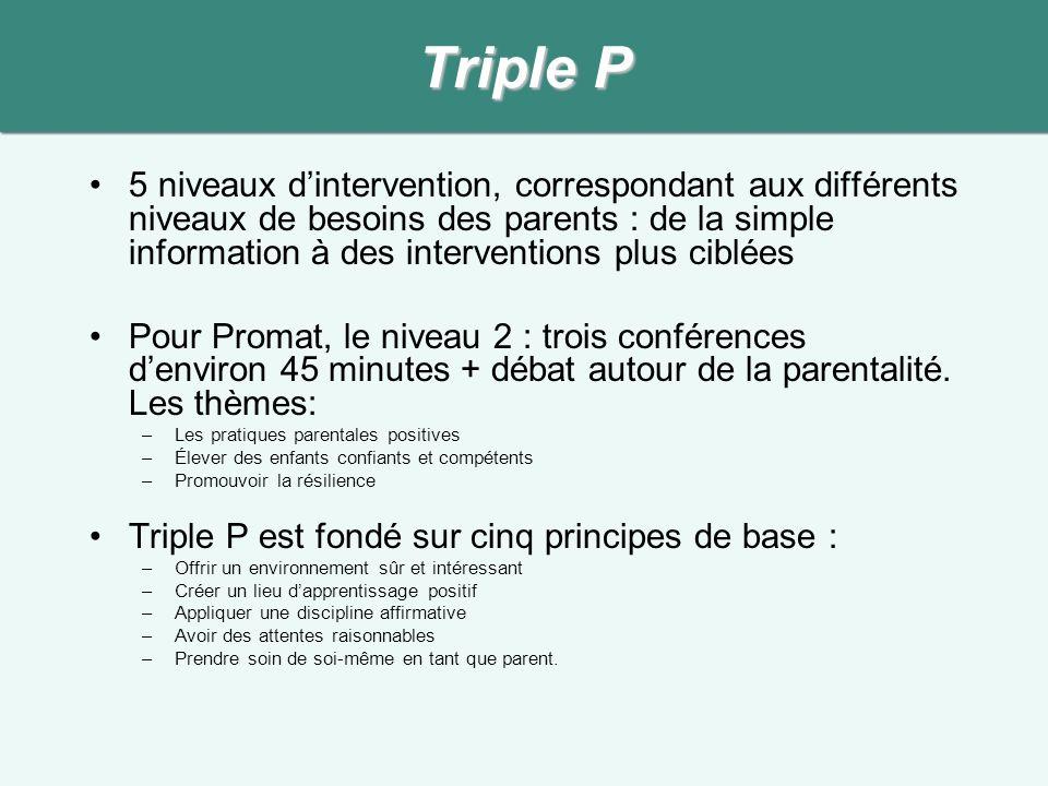 5 niveaux dintervention, correspondant aux différents niveaux de besoins des parents : de la simple information à des interventions plus ciblées Pour