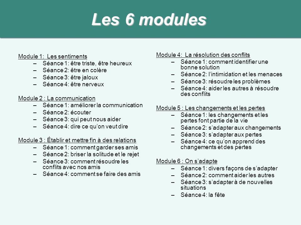 Les 6 modules Module 1: Les sentiments –Séance 1: être triste, être heureux –Séance 2: être en colère –Séance 3: être jaloux –Séance 4: être nerveux M