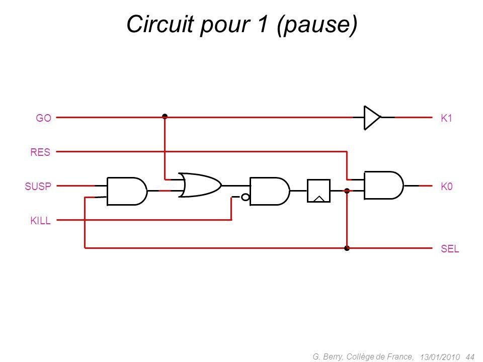 13/01/201044 G. Berry, Collège de France, Circuit pour 1 (pause) KILL RES K0SUSP GOK1 SEL