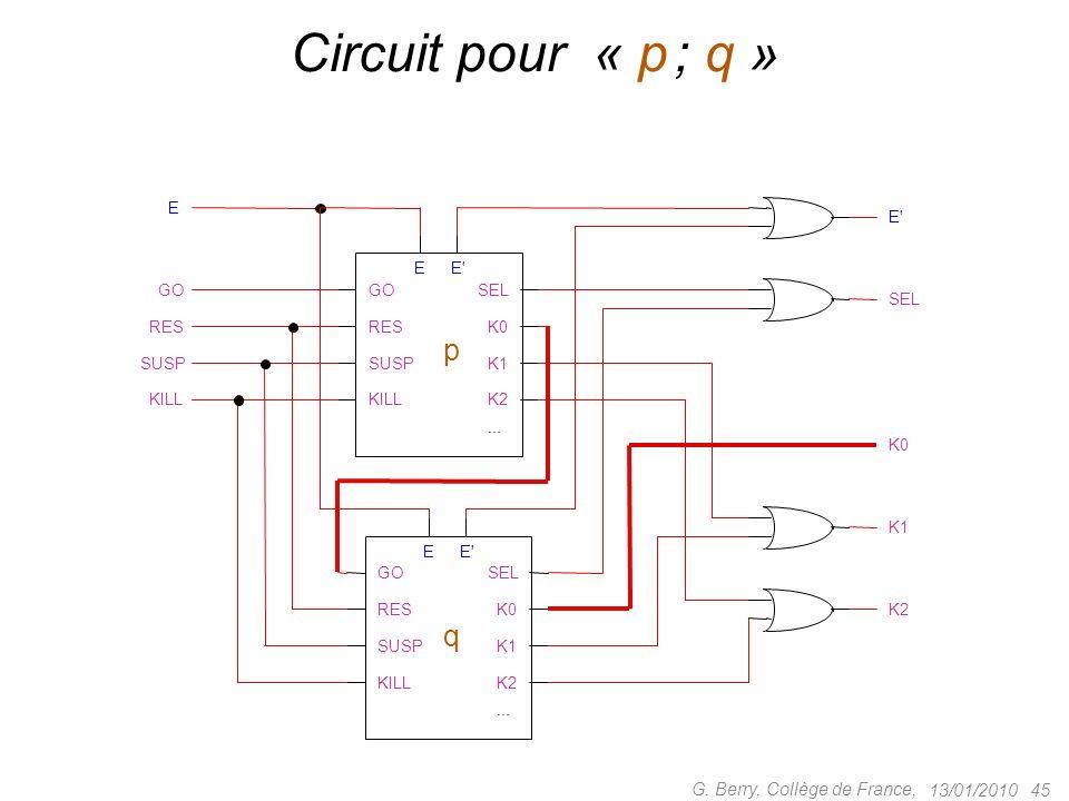 13/01/201045 G. Berry, Collège de France, Circuit pour « p ; q »