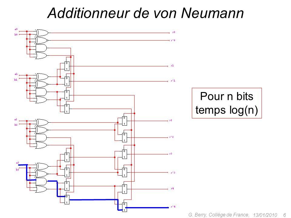13/01/2010 6 G. Berry, Collège de France, Additionneur de von Neumann Pour n bits temps log(n)