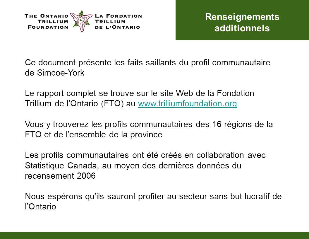 Renseignements additionnels Ce document présente les faits saillants du profil communautaire de Simcoe-York Le rapport complet se trouve sur le site W