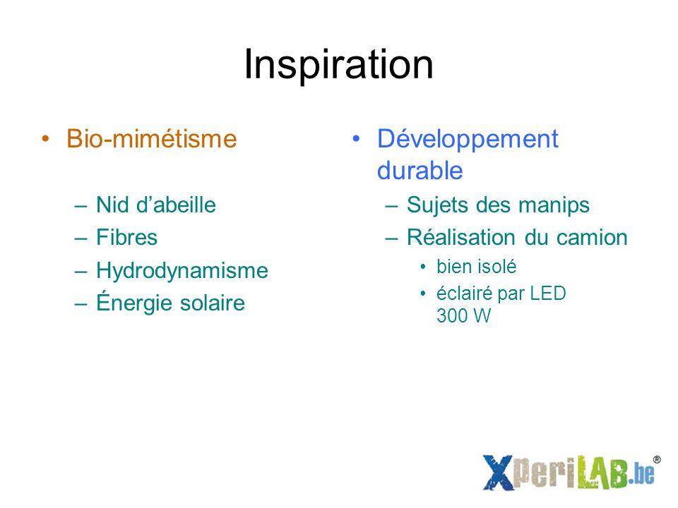 Inspiration Bio-mimétisme –Nid dabeille –Fibres –Hydrodynamisme –Énergie solaire Développement durable –Sujets des manips –Réalisation du camion bien