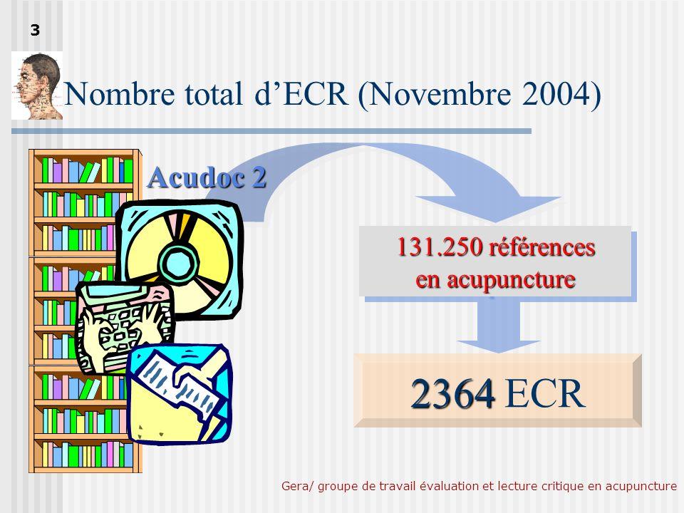 Gera/ groupe de travail évaluation et lecture critique en acupuncture 2364 ecr ECR : Évolution annuelle 1973-2003 1973 415 2003 4