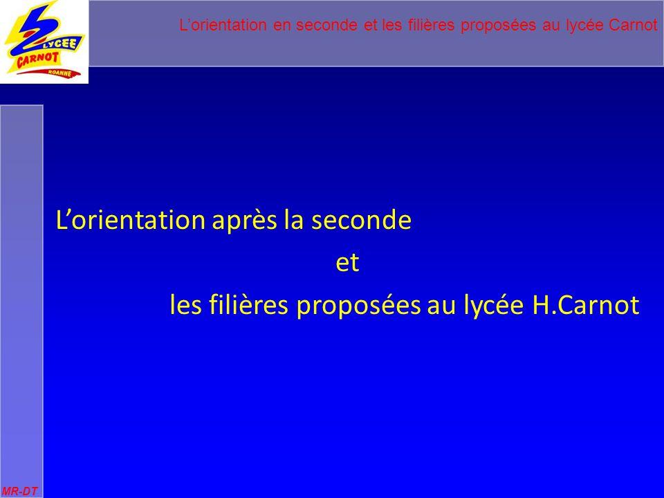 Lorientation en seconde et les filières proposées au lycée Carnot MR-DT Après la seconde au lycée H.