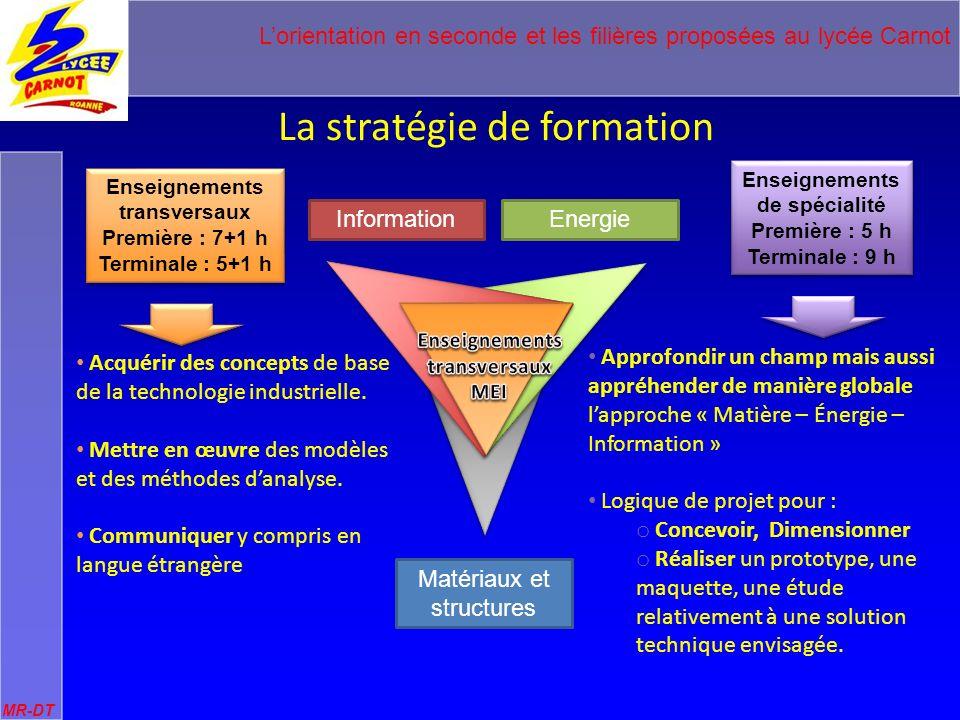 Lorientation en seconde et les filières proposées au lycée Carnot MR-DT EE : Energie et Environnement La spécialité explore la gestion, le transport, la distribution et l utilisation de lénergie.
