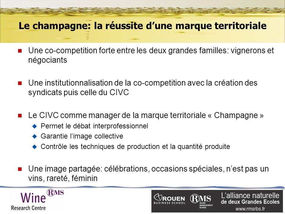 Le champagne: la réussite dune marque territoriale n Une co-competition forte entre les deux grandes familles: vignerons et négociants n Une instituti