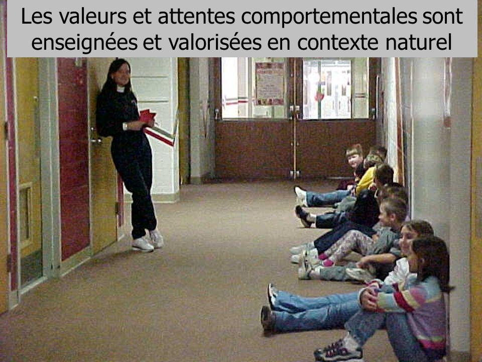 Les valeurs et attentes comportementales sont enseignées et valorisées en contexte naturel