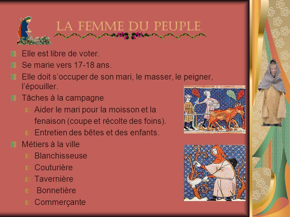 La femme Du Peuple Elle est libre de voter. Se marie vers 17-18 ans.