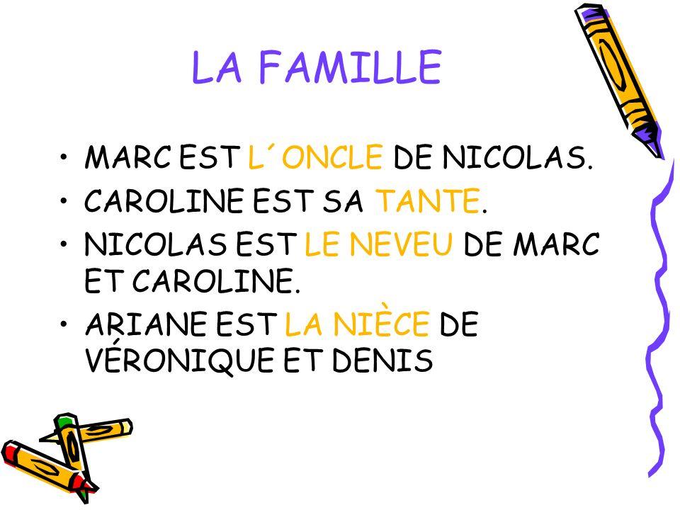 LA FAMILLE MARC EST L´ONCLE DE NICOLAS. CAROLINE EST SA TANTE. NICOLAS EST LE NEVEU DE MARC ET CAROLINE. ARIANE EST LA NIÈCE DE VÉRONIQUE ET DENIS