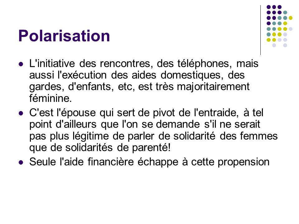 Polarisation L initiative des rencontres, des téléphones, mais aussi l exécution des aides domestiques, des gardes, d enfants, etc, est très majoritairement féminine.