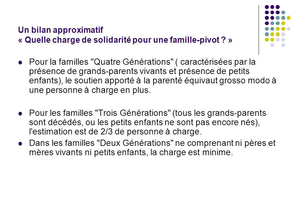 Un bilan approximatif « Quelle charge de solidarité pour une famille-pivot .