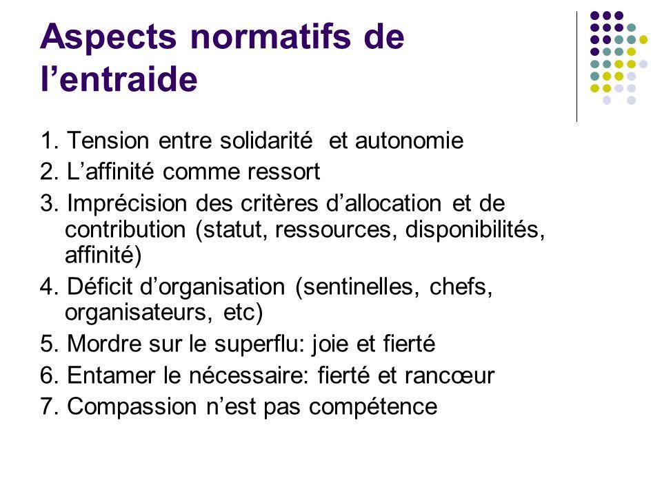 Aspects normatifs de lentraide 1.Tension entre solidarité et autonomie 2.