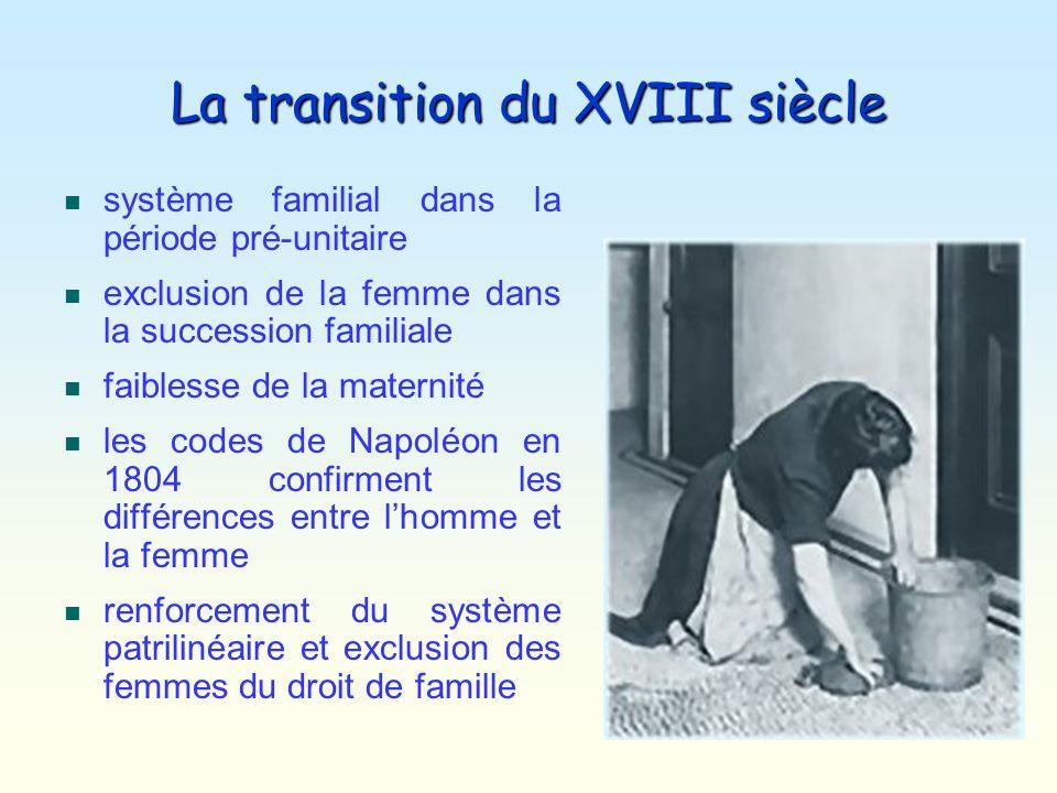 La transition du XVIII siècle système familial dans la période pré-unitaire exclusion de la femme dans la succession familiale faiblesse de la materni