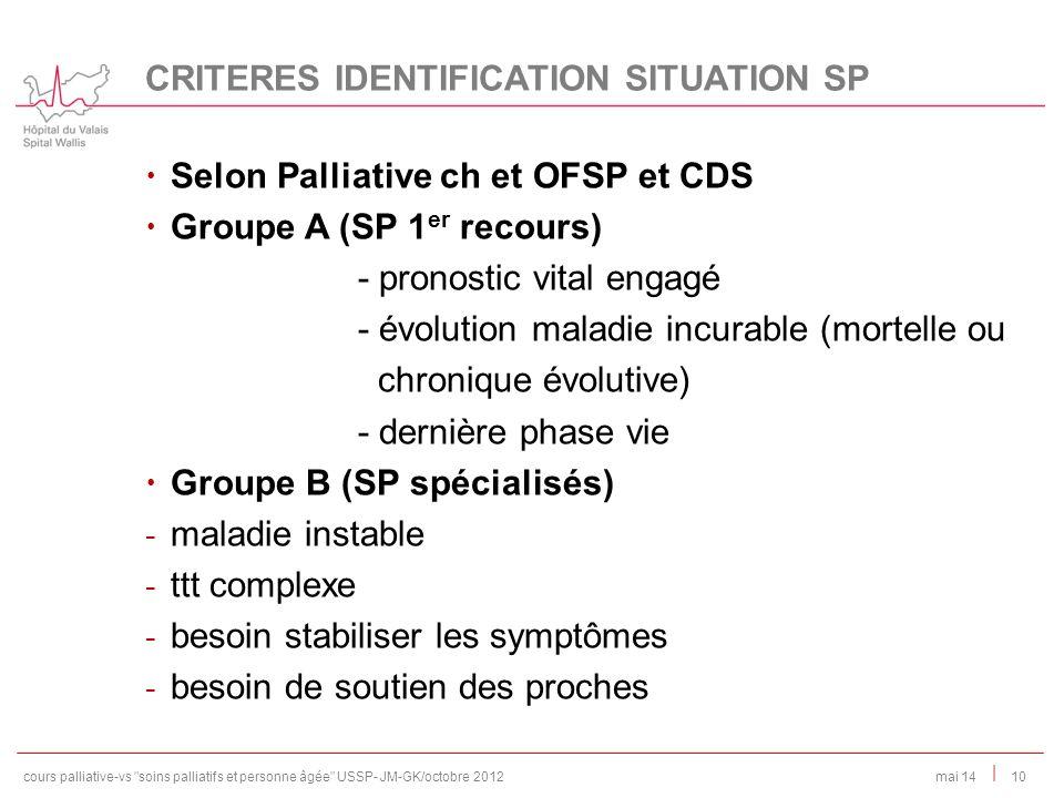 | Selon Palliative ch et OFSP et CDS Groupe A (SP 1 er recours) - pronostic vital engagé - évolution maladie incurable (mortelle ou chronique évolutiv