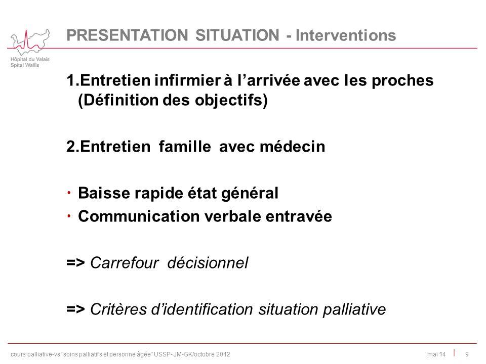 | 1.Entretien infirmier à larrivée avec les proches (Définition des objectifs) 2.Entretien famille avec médecin Baisse rapide état général Communicati