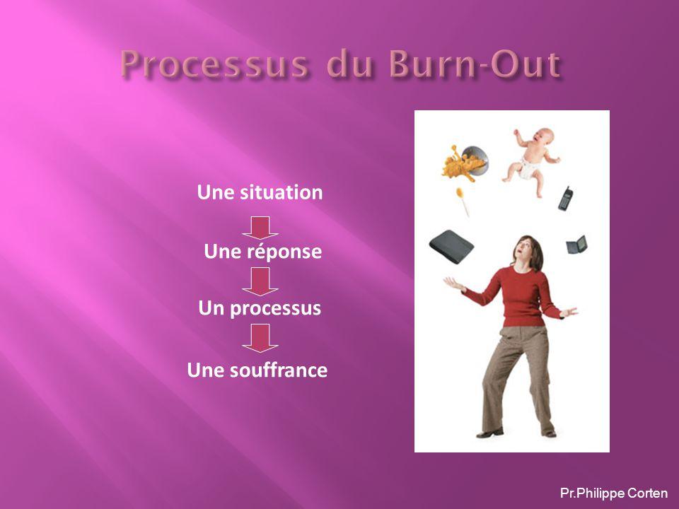 Une réponse Une situation Un processus Une souffrance Pr.Philippe Corten