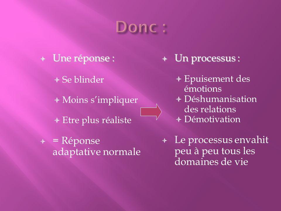 Une réponse : Une réponse : Se blinder Moins simpliquer Etre plus réaliste = Réponse adaptative normale Un processus : Un processus : Epuisement des é