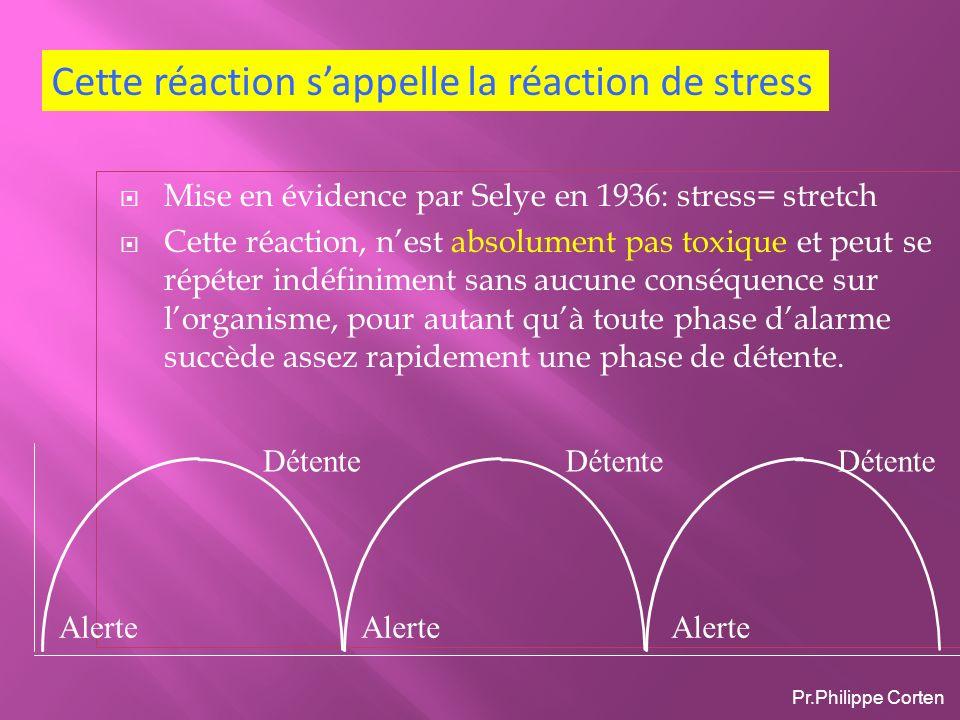 Mise en évidence par Selye en 1936: stress= stretch Cette réaction, nest absolument pas toxique et peut se répéter indéfiniment sans aucune conséquenc