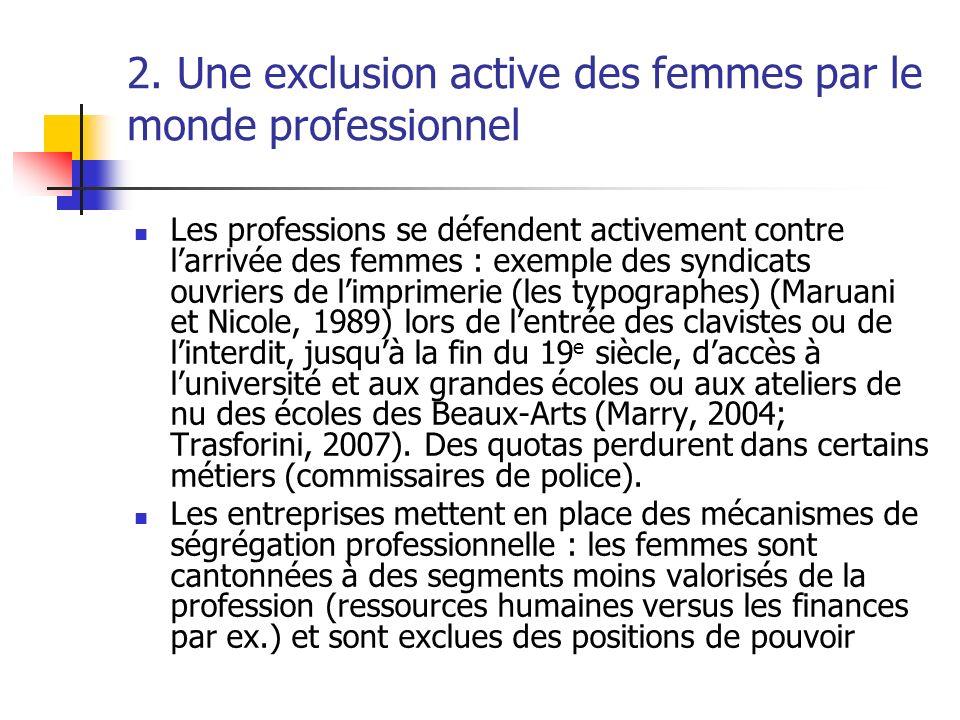 2. Une exclusion active des femmes par le monde professionnel Les professions se défendent activement contre larrivée des femmes : exemple des syndica