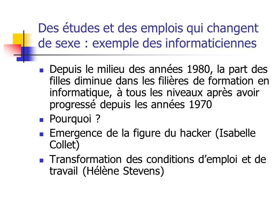 Des études et des emplois qui changent de sexe : exemple des informaticiennes Depuis le milieu des années 1980, la part des filles diminue dans les filières de formation en informatique, à tous les niveaux après avoir progressé depuis les années 1970 Pourquoi .
