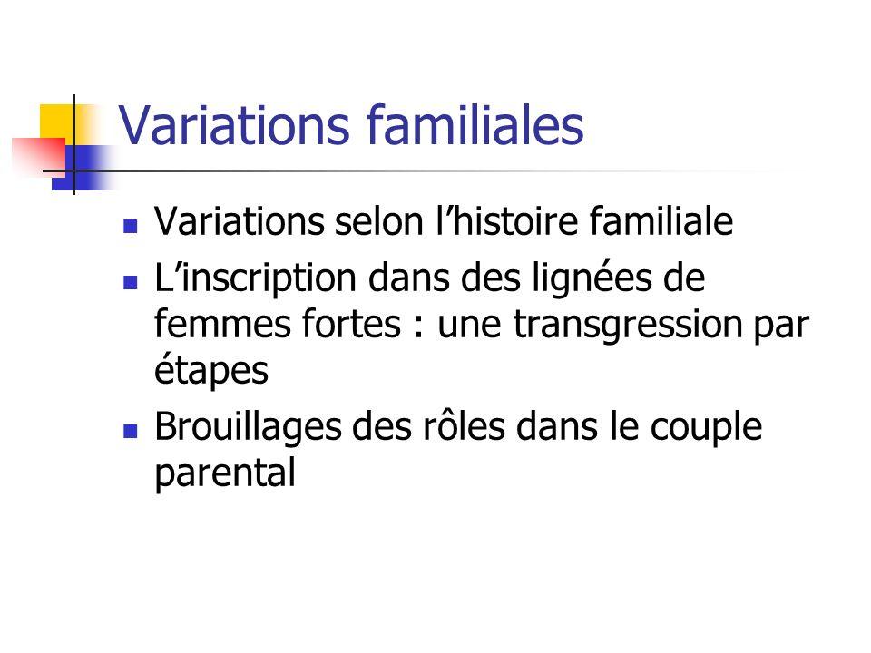Variations familiales Variations selon lhistoire familiale Linscription dans des lignées de femmes fortes : une transgression par étapes Brouillages des rôles dans le couple parental
