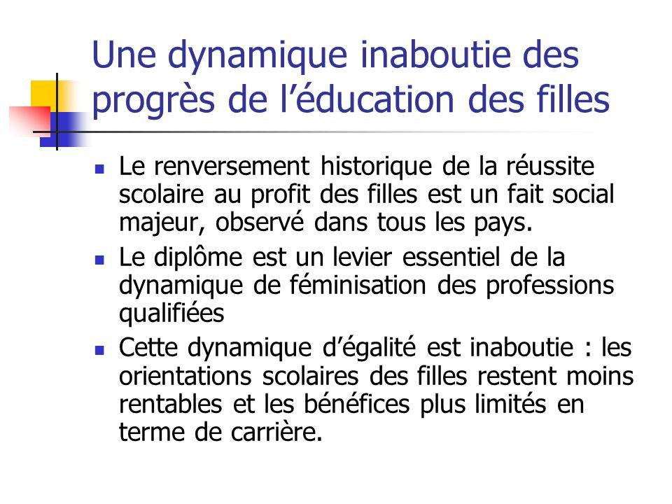 Une dynamique inaboutie des progrès de léducation des filles Le renversement historique de la réussite scolaire au profit des filles est un fait social majeur, observé dans tous les pays.