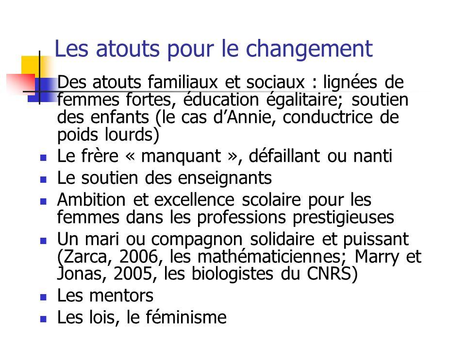 Les atouts pour le changement Des atouts familiaux et sociaux : lignées de femmes fortes, éducation égalitaire; soutien des enfants (le cas dAnnie, co
