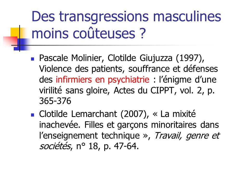 Des transgressions masculines moins coûteuses ? Pascale Molinier, Clotilde Giujuzza (1997), Violence des patients, souffrance et défenses des infirmie