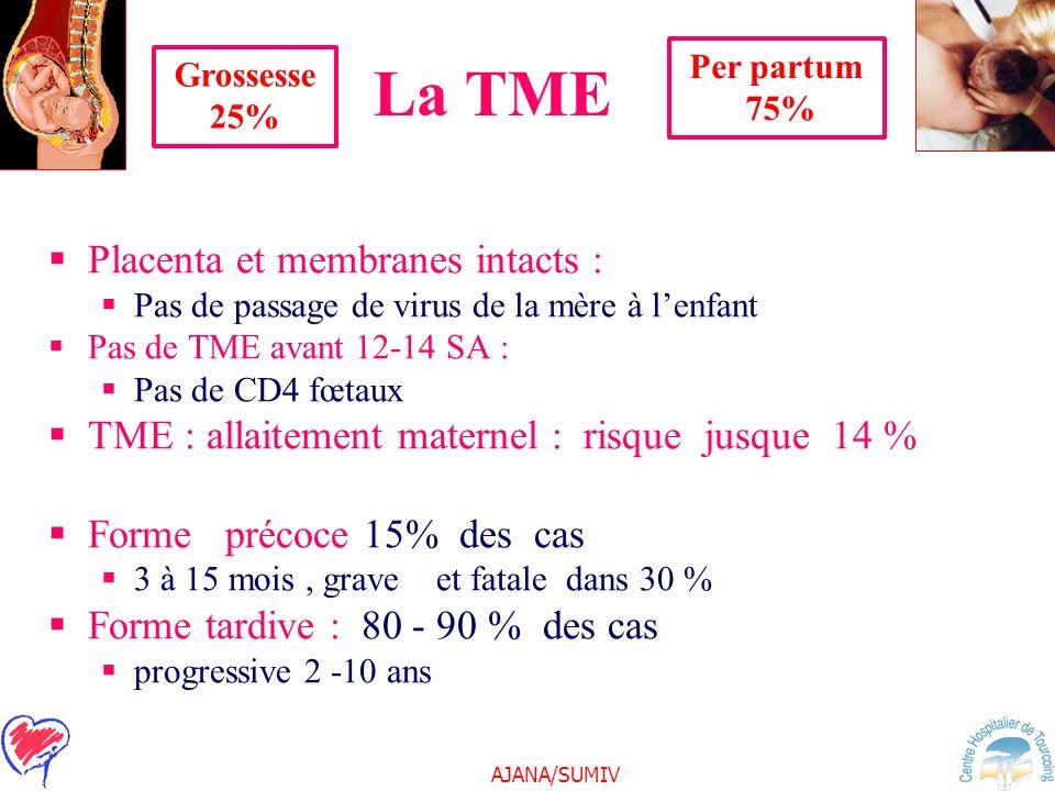 AJANA/SUMIV La TME Per partum 75% Placenta et membranes intacts : Pas de passage de virus de la mère à lenfant Pas de TME avant 12-14 SA : Pas de CD4
