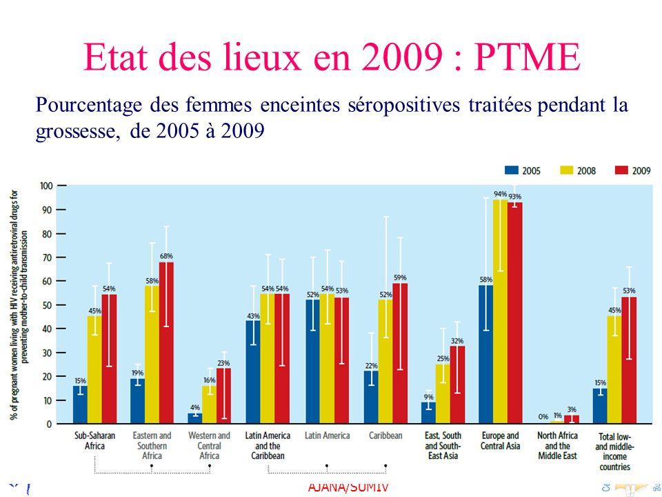 AJANA/SUMIV Source : OMS, UNICEF, 2010 Pourcentage des femmes enceintes séropositives traitées pendant la grossesse, de 2005 à 2009 Etat des lieux en