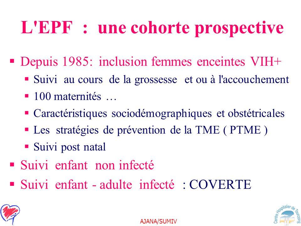 AJANA/SUMIV L'EPF : une cohorte prospective Depuis 1985: inclusion femmes enceintes VIH+ Suivi au cours de la grossesse et ou à l'accouchement 100 mat