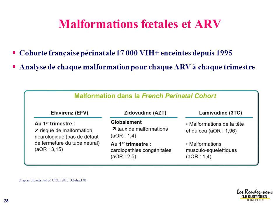 Malformations fœtales et ARV 28 Daprès Sibiude J et al. CROI 2013, Abstract 81. Cohorte française périnatale 17 000 VIH+ enceintes depuis 1995 Analyse