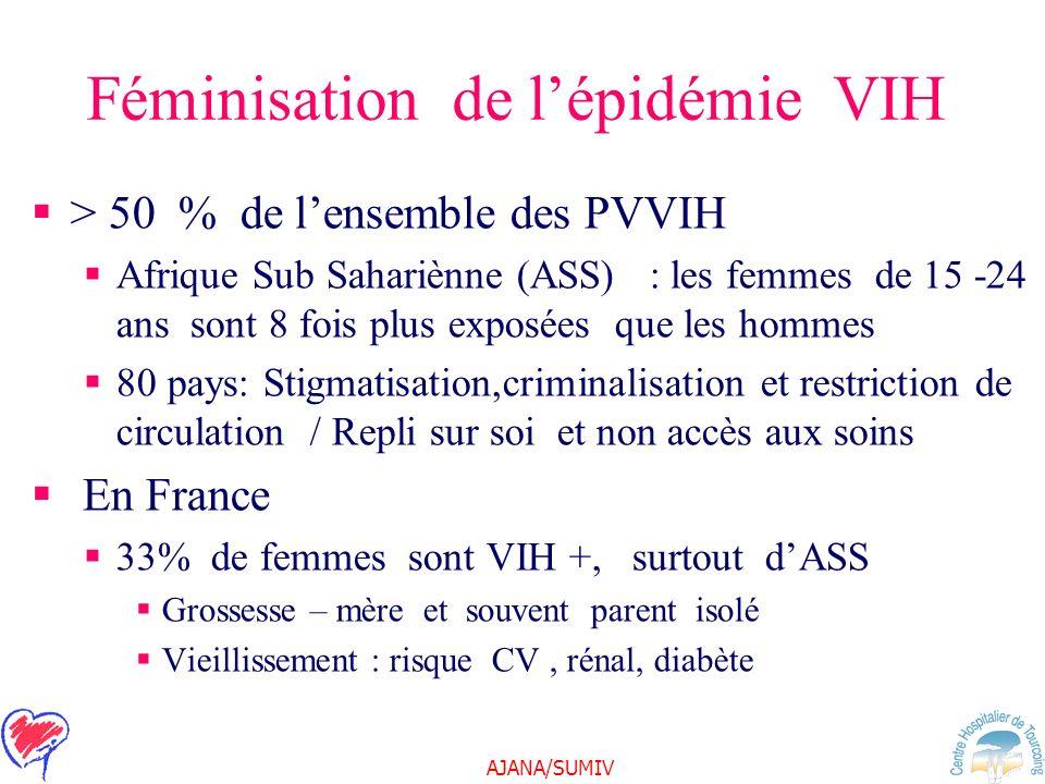 AJANA/SUMIV Féminisation de lépidémie VIH > 50 % de lensemble des PVVIH Afrique Sub Sahariènne (ASS) : les femmes de 15 -24 ans sont 8 fois plus expos