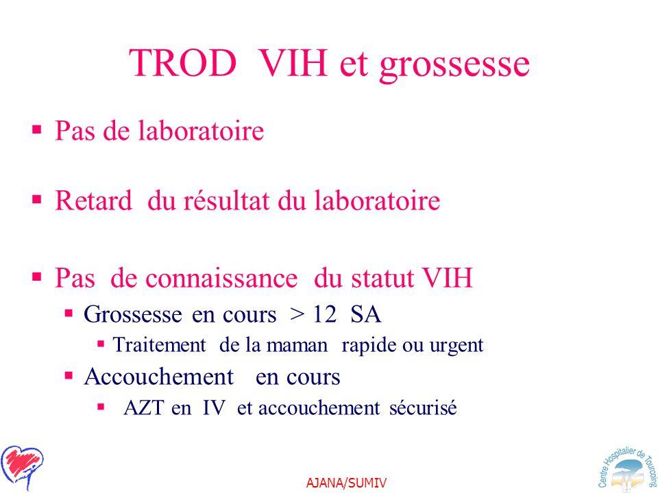 AJANA/SUMIV TROD VIH et grossesse Pas de laboratoire Retard du résultat du laboratoire Pas de connaissance du statut VIH Grossesse en cours > 12 SA Tr