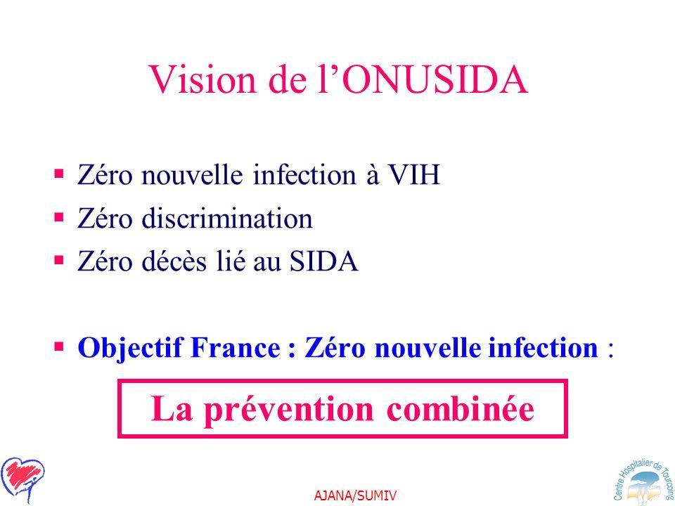 AJANA/SUMIV Vision de lONUSIDA Zéro nouvelle infection à VIH Zéro discrimination Zéro décès lié au SIDA Objectif France : Zéro nouvelle infection : La
