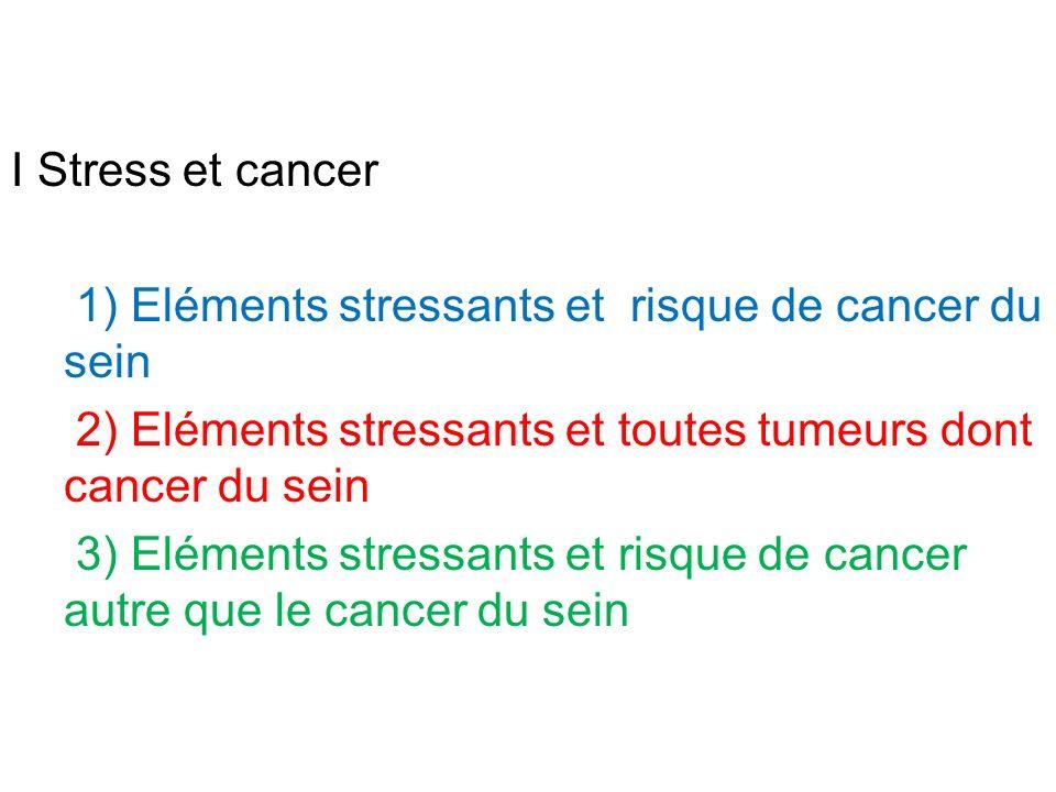 I Stress et cancer 1) Eléments stressants et risque de cancer du sein 2) Eléments stressants et toutes tumeurs dont cancer du sein 3) Eléments stressants et risque de cancer autre que le cancer du sein