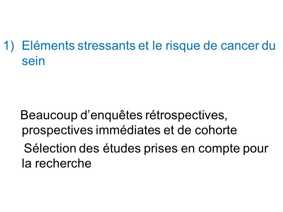 1)Eléments stressants et le risque de cancer du sein Beaucoup denquêtes rétrospectives, prospectives immédiates et de cohorte Sélection des études prises en compte pour la recherche