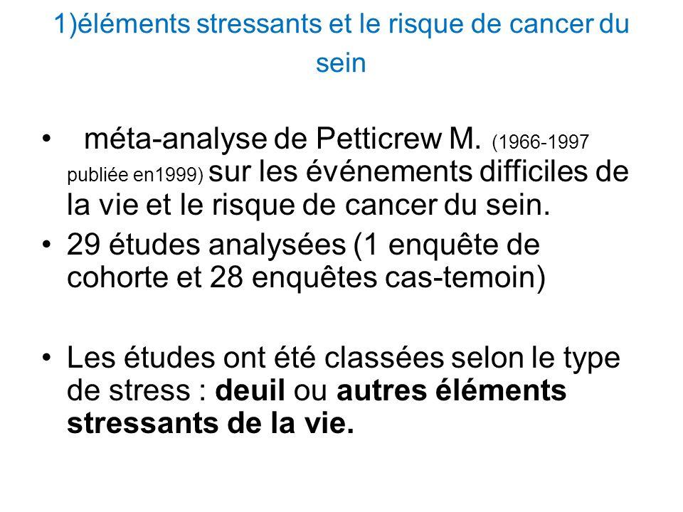 1)éléments stressants et le risque de cancer du sein méta-analyse de Petticrew M.