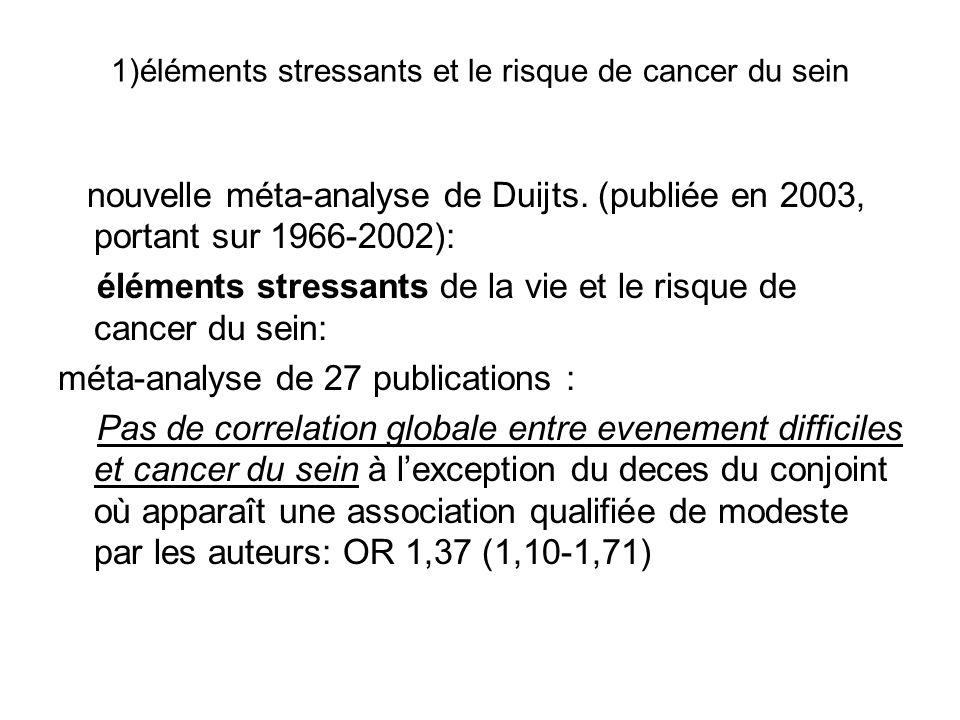 1)éléments stressants et le risque de cancer du sein nouvelle méta-analyse de Duijts.