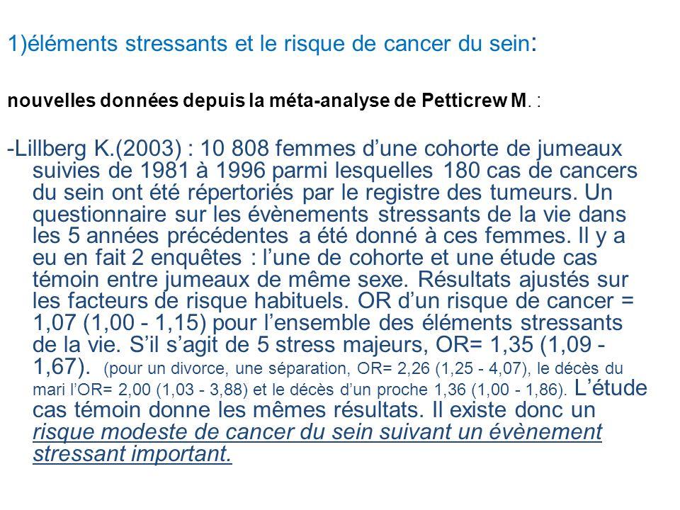 1)éléments stressants et le risque de cancer du sein : nouvelles données depuis la méta-analyse de Petticrew M.