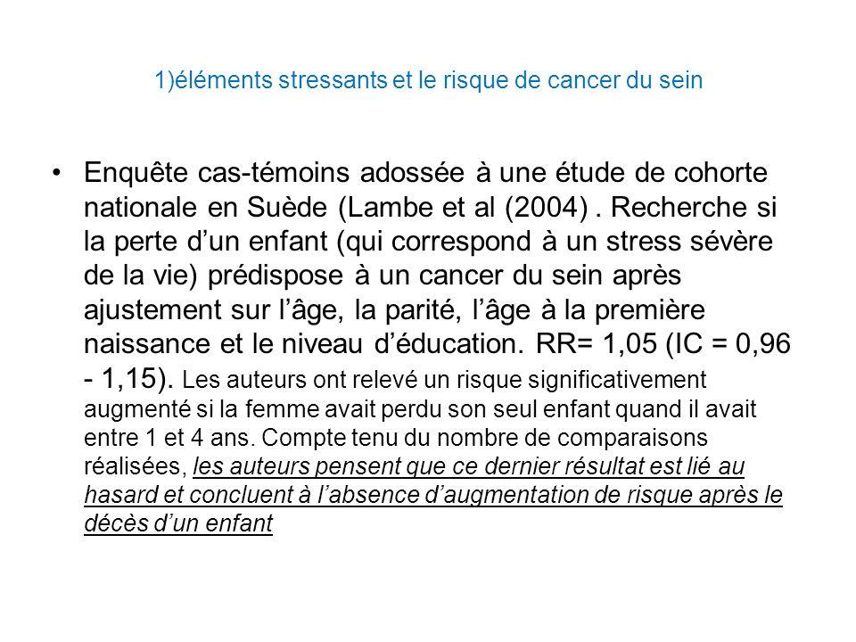 1)éléments stressants et le risque de cancer du sein Enquête cas-témoins adossée à une étude de cohorte nationale en Suède (Lambe et al (2004).