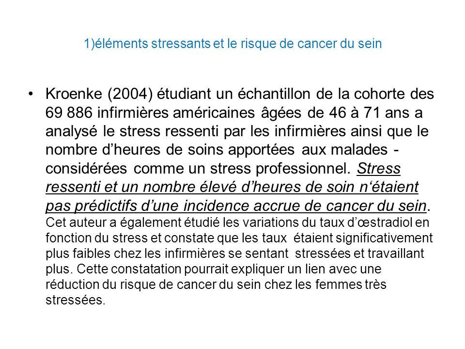 1)éléments stressants et le risque de cancer du sein Kroenke (2004) étudiant un échantillon de la cohorte des 69 886 infirmières américaines âgées de 46 à 71 ans a analysé le stress ressenti par les infirmières ainsi que le nombre dheures de soins apportées aux malades - considérées comme un stress professionnel.