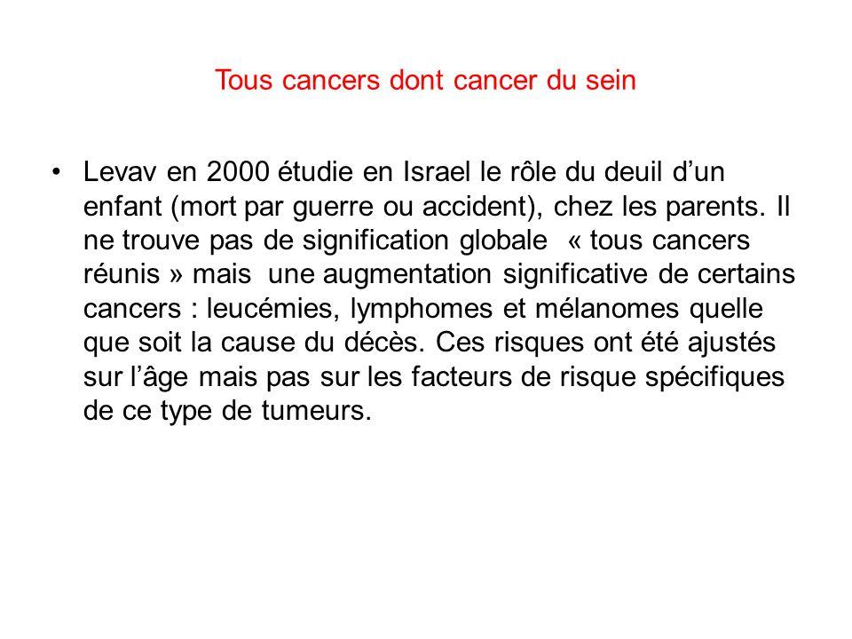Tous cancers dont cancer du sein Levav en 2000 étudie en Israel le rôle du deuil dun enfant (mort par guerre ou accident), chez les parents.