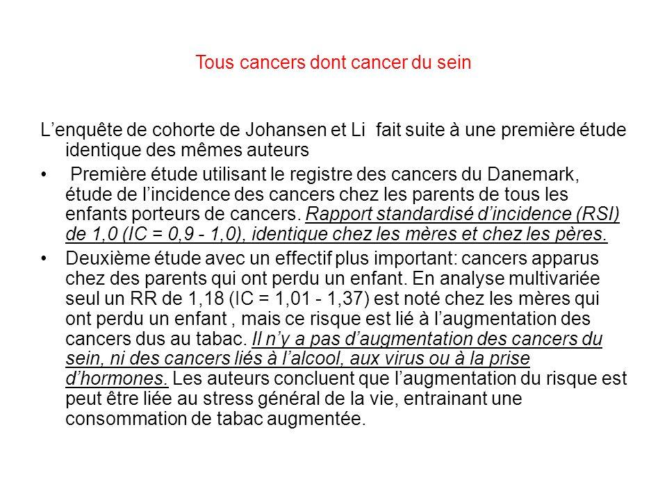 Tous cancers dont cancer du sein Lenquête de cohorte de Johansen et Li fait suite à une première étude identique des mêmes auteurs Première étude utilisant le registre des cancers du Danemark, étude de lincidence des cancers chez les parents de tous les enfants porteurs de cancers.