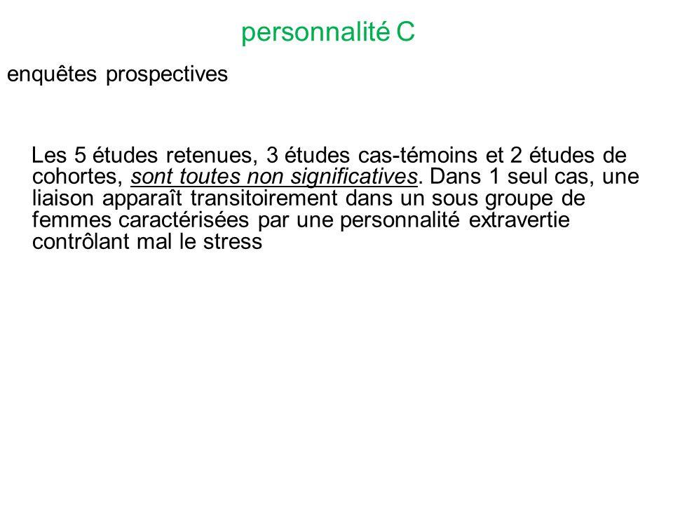 personnalité C enquêtes prospectives Les 5 études retenues, 3 études cas-témoins et 2 études de cohortes, sont toutes non significatives.