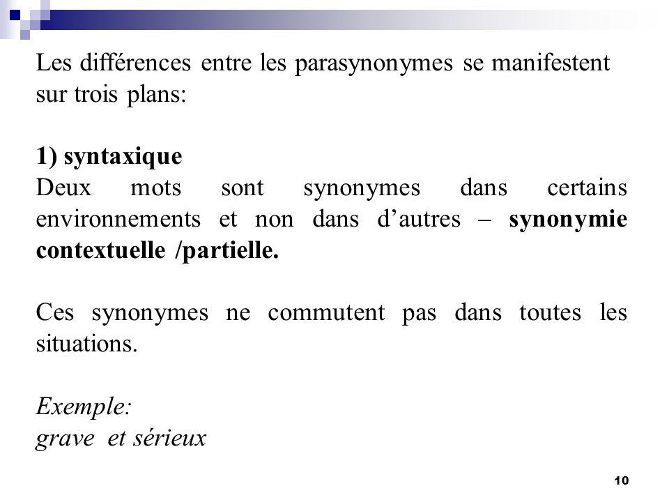 10 Les différences entre les parasynonymes se manifestent sur trois plans: 1) syntaxique Deux mots sont synonymes dans certains environnements et non