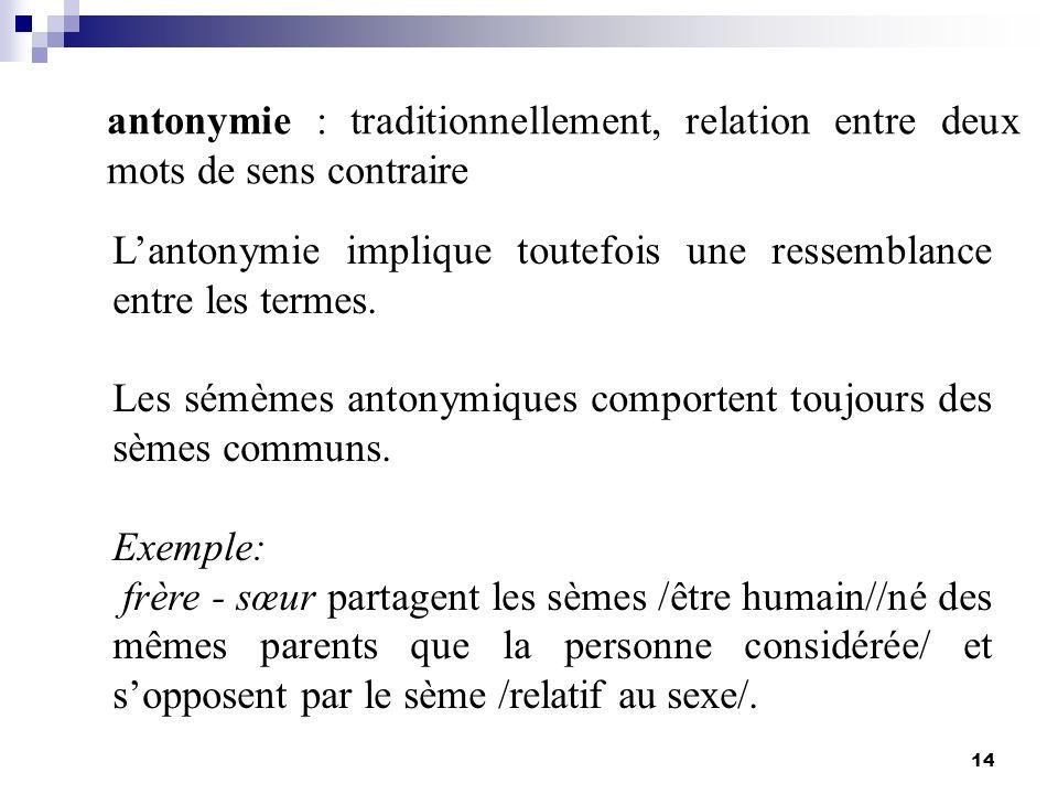 14 antonymie : traditionnellement, relation entre deux mots de sens contraire Lantonymie implique toutefois une ressemblance entre les termes. Les sém