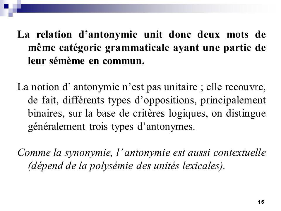 15 La relation dantonymie unit donc deux mots de même catégorie grammaticale ayant une partie de leur sémème en commun. La notion d antonymie nest pas